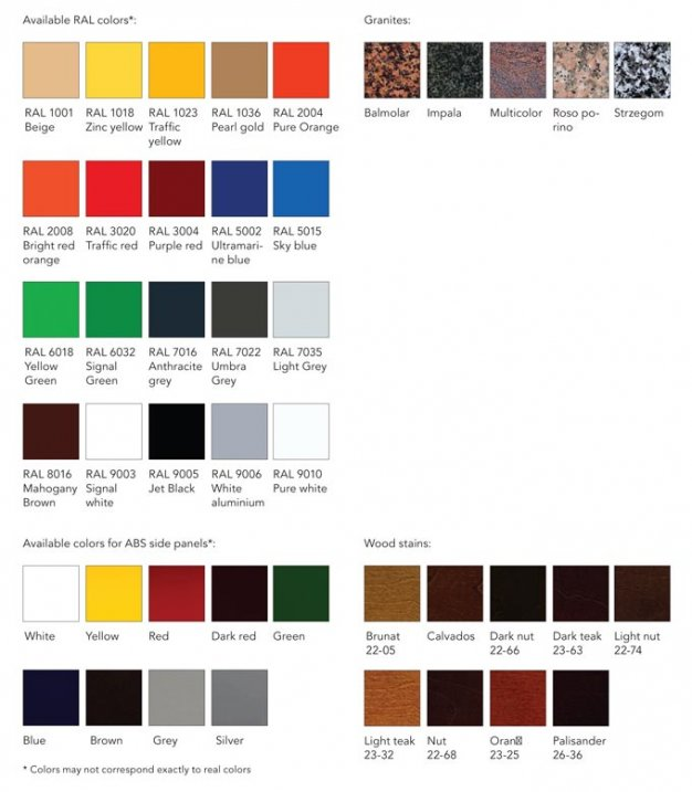 cabinet colour guide 2017